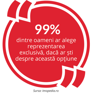 infografic-2021